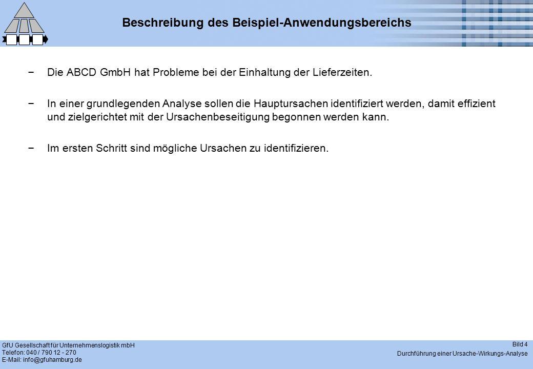 GfU Gesellschaft für Unternehmenslogistik mbH Telefon: 040 / 790 12 - 270 E-Mail: info@gfuhamburg.de Bild 4 Durchführung einer Ursache-Wirkungs-Analyse Beschreibung des Beispiel-Anwendungsbereichs – Die ABCD GmbH hat Probleme bei der Einhaltung der Lieferzeiten.
