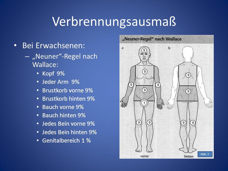 """Verbrennungsausmaß Bei Erwachsenen: – """"Neuner -Regel nach Wallace: Kopf 9% Jeder Arm 9% Brustkorb vorne 9% Brustkorb hinten 9% Bauch vorne 9% Bauch hinten 9% Jedes Bein vorne 9% Jedes Bein hinten 9% Genitalbereich 1 % Abb."""