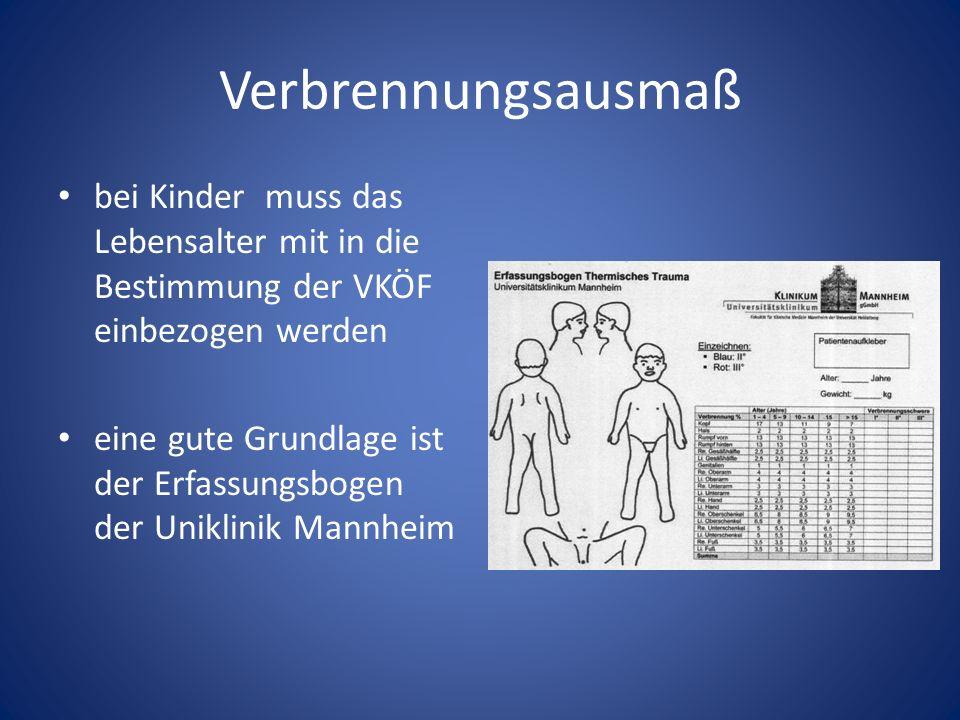 Verbrennungsausmaß bei Kinder muss das Lebensalter mit in die Bestimmung der VKÖF einbezogen werden eine gute Grundlage ist der Erfassungsbogen der Uniklinik Mannheim