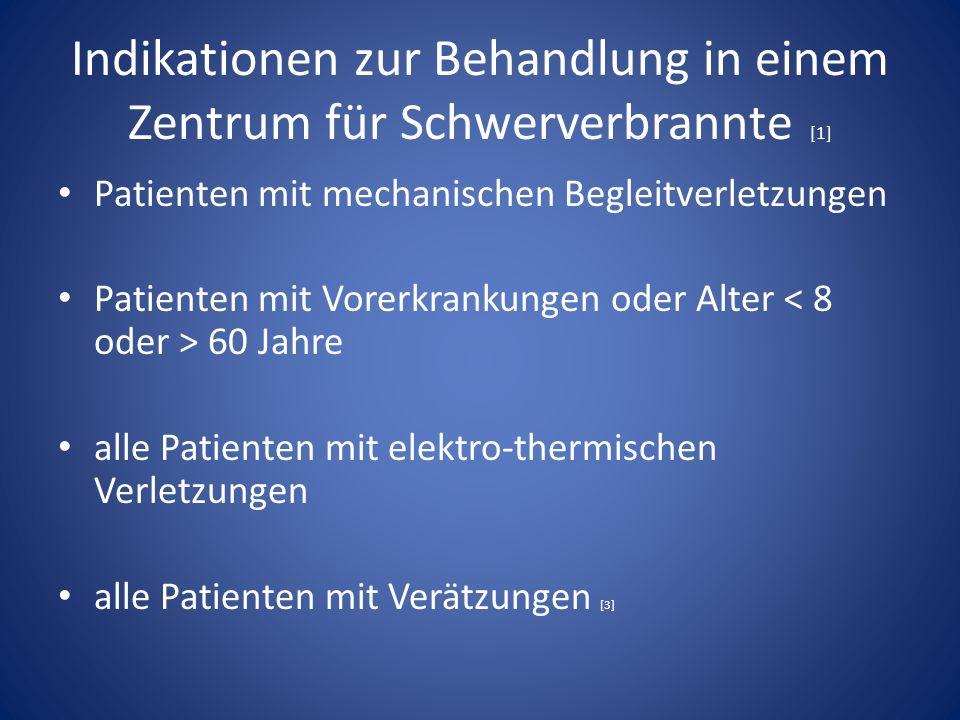 Indikationen zur Behandlung in einem Zentrum für Schwerverbrannte [1] Patienten mit mechanischen Begleitverletzungen Patienten mit Vorerkrankungen oder Alter 60 Jahre alle Patienten mit elektro-thermischen Verletzungen alle Patienten mit Verätzungen [3]