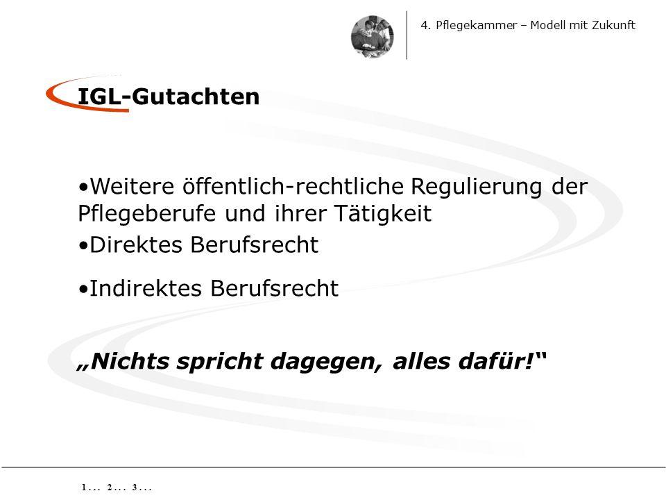 IGL-Gutachten 1... 2... 3... 4.