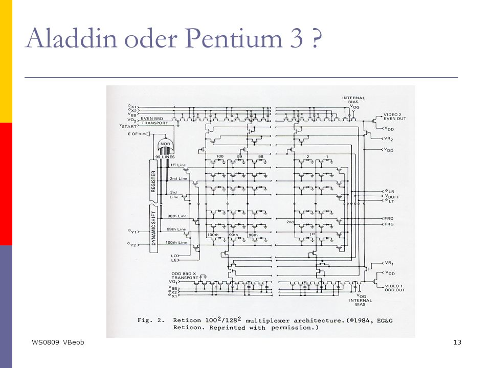 WS0809 VBeob13 Aladdin oder Pentium 3 ?