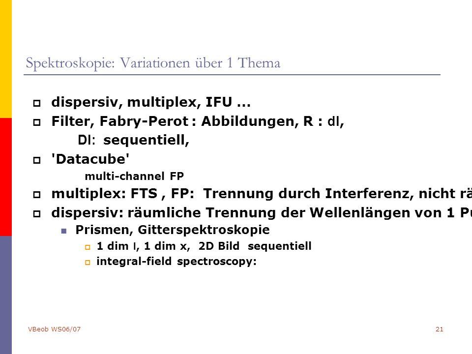 VBeob WS06/0721 Spektroskopie: Variationen über 1 Thema  dispersiv, multiplex, IFU...  Filter, Fabry-Perot : Abbildungen, R : dl, Dl: sequentiell, 