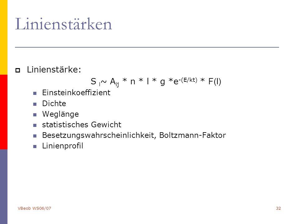 VBeob WS06/0732 Linienstärken  Linienstärke: S l ~ A ij * n * l * g *e -(E/kt) * F(l) Einsteinkoeffizient Dichte Weglänge statistisches Gewicht Beset