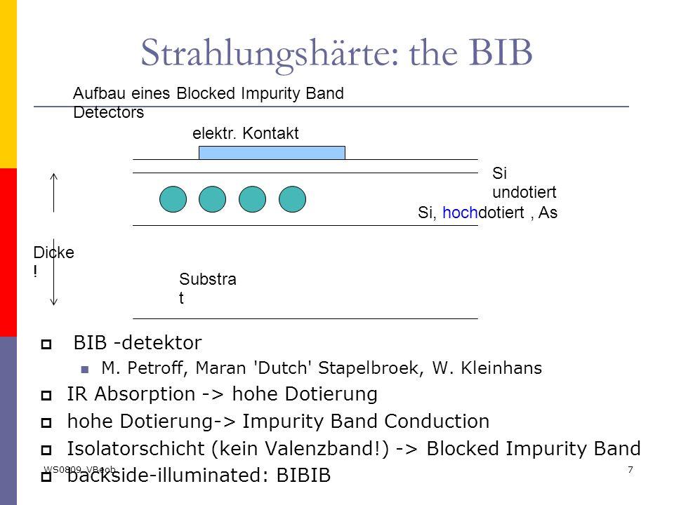 WS0809 VBeob8 Vorteil BIB  geringes Eigenrauschen  macht Beobachtungen möglich, bei denen die Empfind- lichkeit nicht mehr durch den Detektor limitiert wird:  höhere spektrale Auflösung  höhere zeitliche Auflösung 12 m m Spektroskopie auf der Sonne Sonnenoszillationen, T < 5 min SN 1987 A HighResSpektroskopie von Sternen Nachteile BIB: Betrieb bei ~ 10 K, Streu licht