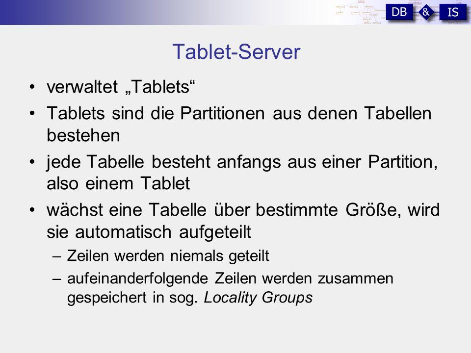 """Tablet-Server verwaltet """"Tablets Tablets sind die Partitionen aus denen Tabellen bestehen jede Tabelle besteht anfangs aus einer Partition, also einem Tablet wächst eine Tabelle über bestimmte Größe, wird sie automatisch aufgeteilt –Zeilen werden niemals geteilt –aufeinanderfolgende Zeilen werden zusammen gespeichert in sog."""