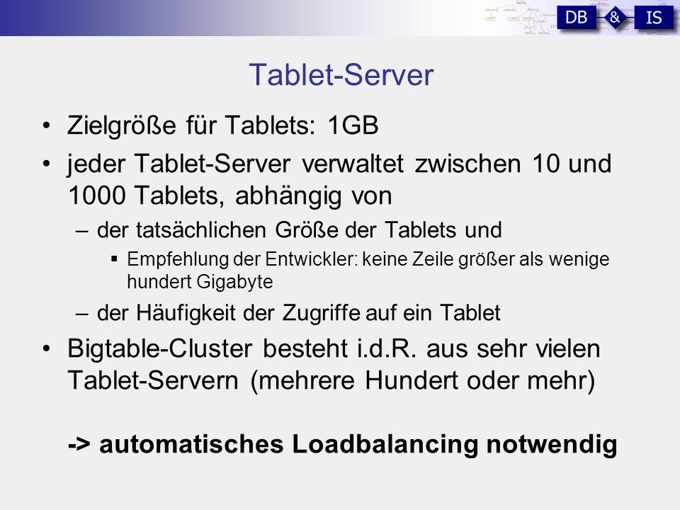 Tablet-Server Zielgröße für Tablets: 1GB jeder Tablet-Server verwaltet zwischen 10 und 1000 Tablets, abhängig von –der tatsächlichen Größe der Tablets und  Empfehlung der Entwickler: keine Zeile größer als wenige hundert Gigabyte –der Häufigkeit der Zugriffe auf ein Tablet Bigtable-Cluster besteht i.d.R.
