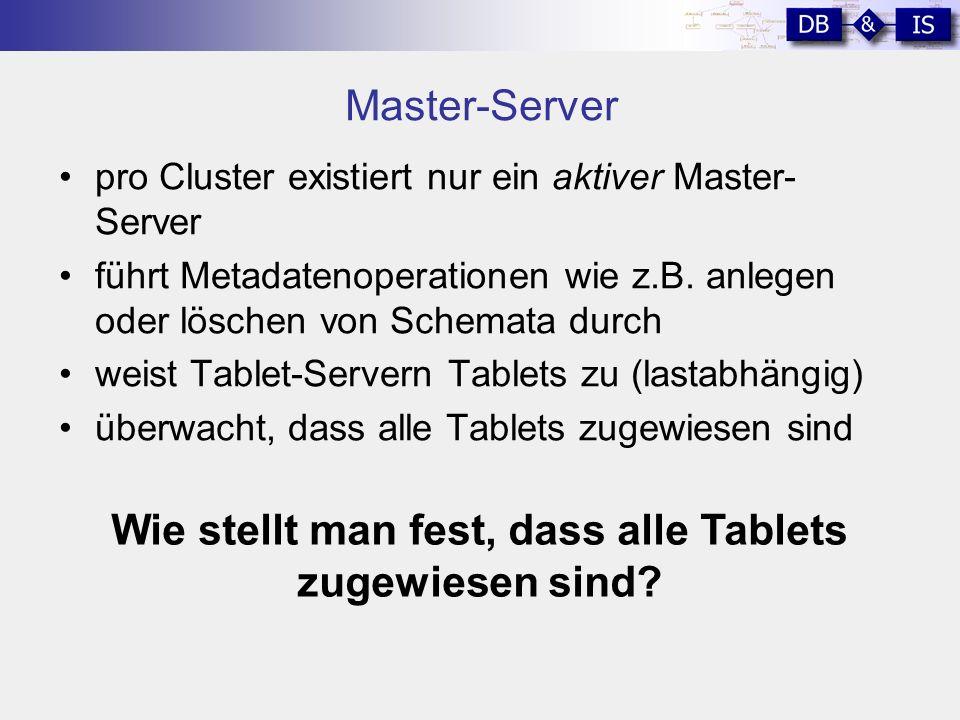 Master-Server pro Cluster existiert nur ein aktiver Master- Server führt Metadatenoperationen wie z.B.