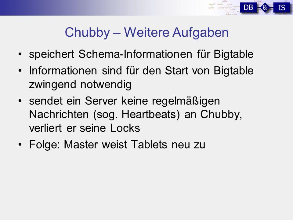 Chubby – Weitere Aufgaben speichert Schema-Informationen für Bigtable Informationen sind für den Start von Bigtable zwingend notwendig sendet ein Server keine regelmäßigen Nachrichten (sog.