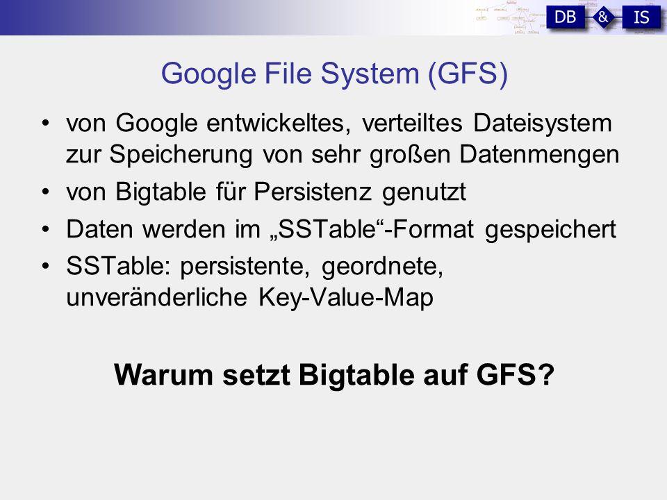 """Google File System (GFS) von Google entwickeltes, verteiltes Dateisystem zur Speicherung von sehr großen Datenmengen von Bigtable für Persistenz genutzt Daten werden im """"SSTable -Format gespeichert SSTable: persistente, geordnete, unveränderliche Key-Value-Map Warum setzt Bigtable auf GFS?"""