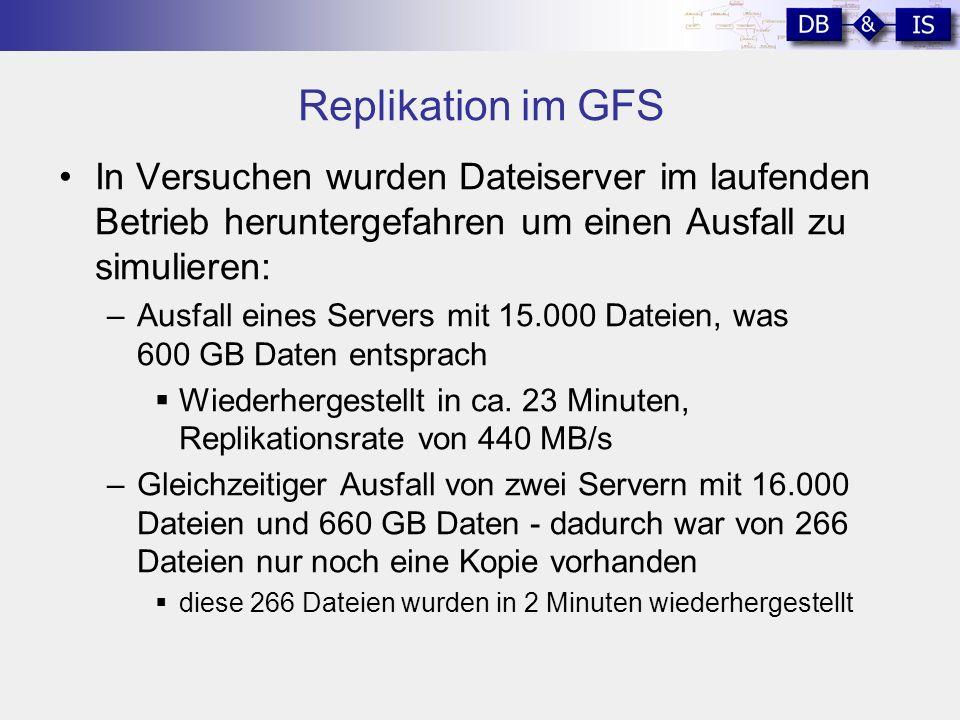 Replikation im GFS In Versuchen wurden Dateiserver im laufenden Betrieb heruntergefahren um einen Ausfall zu simulieren: –Ausfall eines Servers mit 15.000 Dateien, was 600 GB Daten entsprach  Wiederhergestellt in ca.