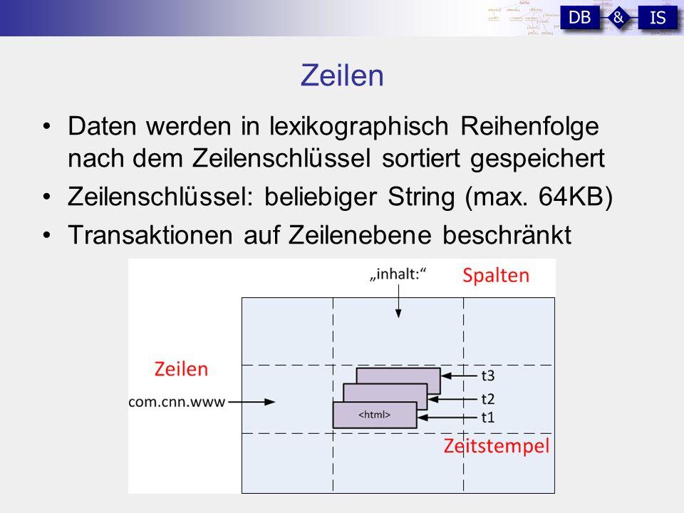 Zeilen Daten werden in lexikographisch Reihenfolge nach dem Zeilenschlüssel sortiert gespeichert Zeilenschlüssel: beliebiger String (max.