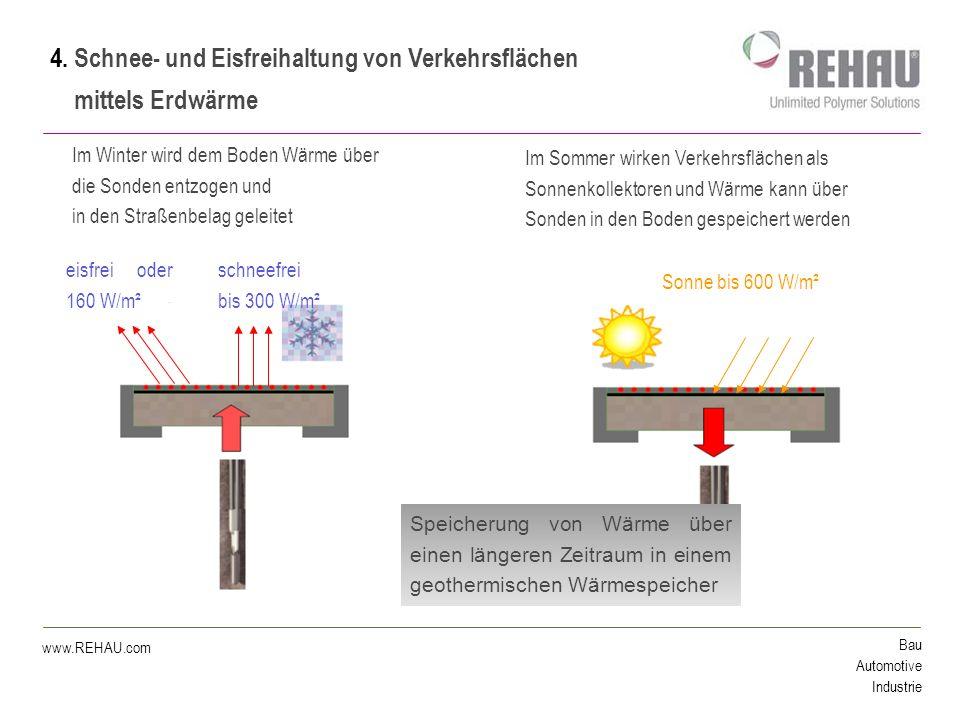 Bau Automotive Industrie www.REHAU.com 4.