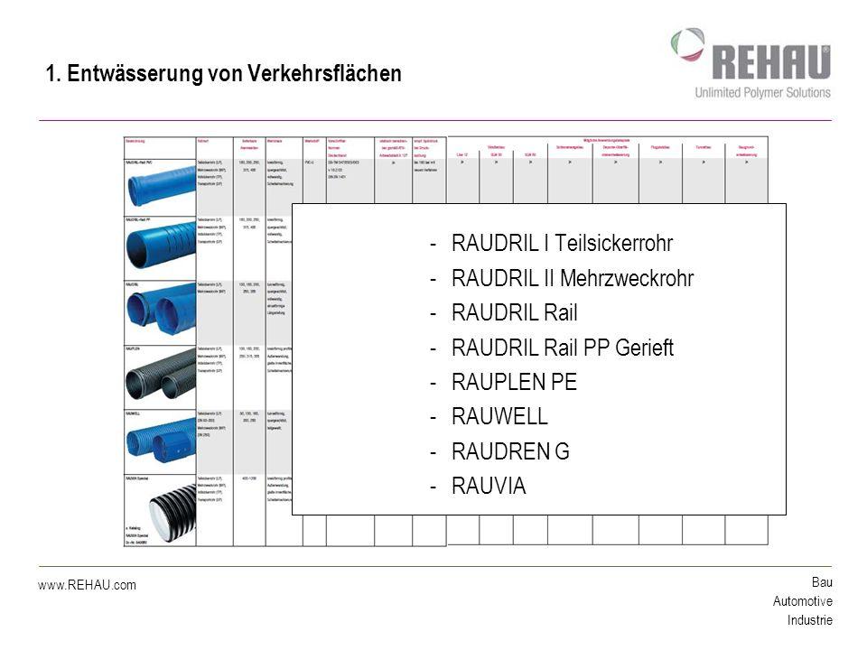 Bau Automotive Industrie www.REHAU.com -R-RAUDRIL I Teilsickerrohr -R-RAUDRIL II Mehrzweckrohr -R-RAUDRIL Rail -R-RAUDRIL Rail PP Gerieft -R-RAUPLEN PE -R-RAUWELL -R-RAUDREN G -R-RAUVIA 1.