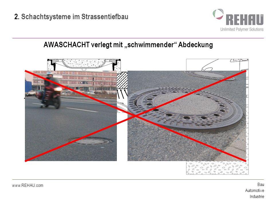Bau Automotive Industrie www.REHAU.com 3.