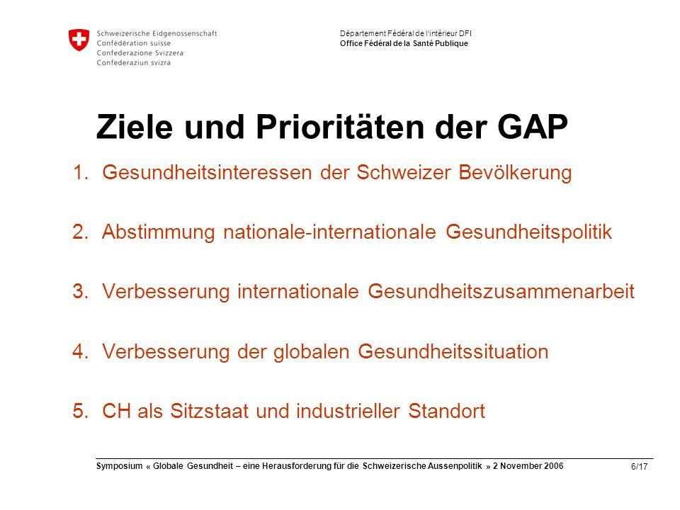 7/17 Symposium « Globale Gesundheit – eine Herausforderung für die Schweizerische Aussenpolitik » 2 November 2006 Département Fédéral de l'intérieur DFI Office Fédéral de la Santé Publique Ziele und Prioritäten 1.Gesundheitsinteressen der Schweizer Bevölkerung - Das international vernetzte System zur Kontrolle von Infektionskrankheiten (z.B.