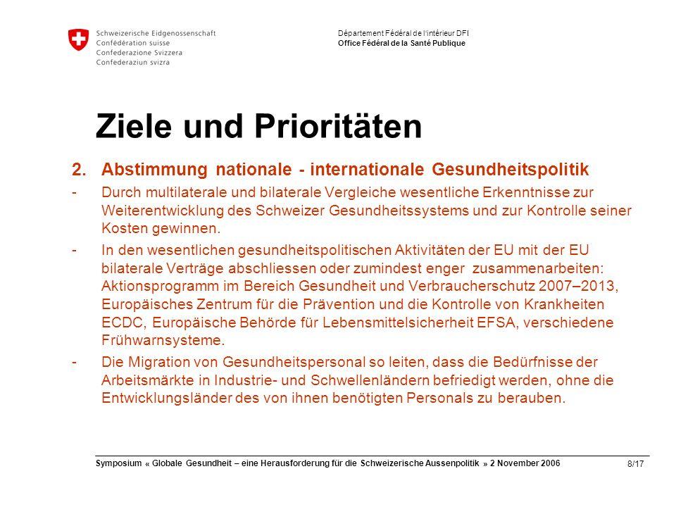 9/17 Symposium « Globale Gesundheit – eine Herausforderung für die Schweizerische Aussenpolitik » 2 November 2006 Département Fédéral de l'intérieur DFI Office Fédéral de la Santé Publique Ziele und Prioritäten 3.Verbesserung internationale Gesundheitszusammenarbeit -Die normative Rolle der WHO stärken.
