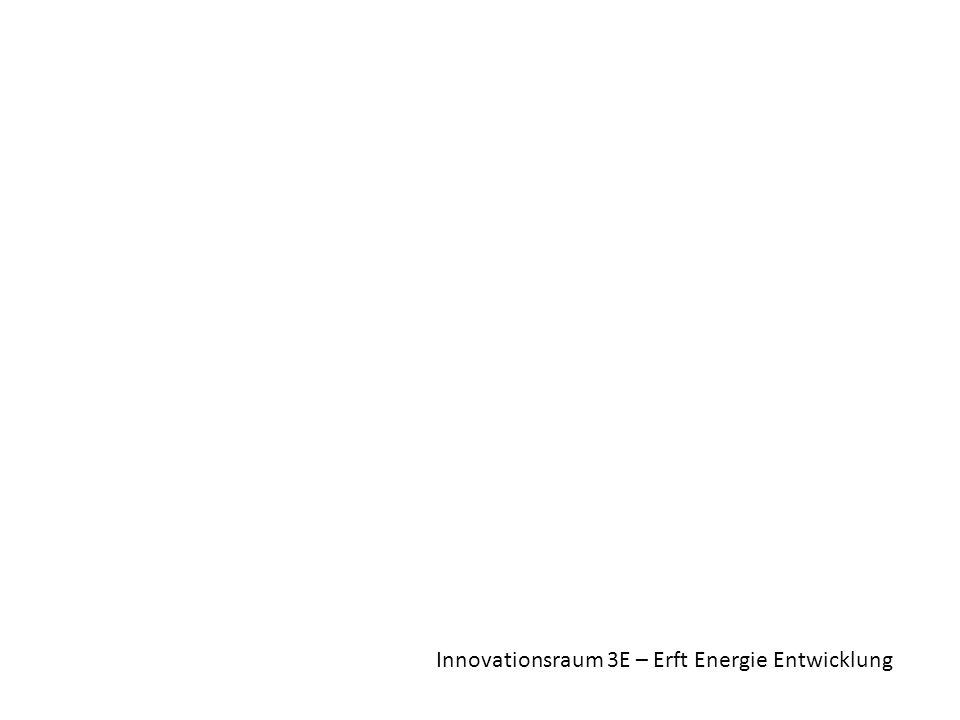 Innovationsraum 3E – Erft Energie Entwicklung