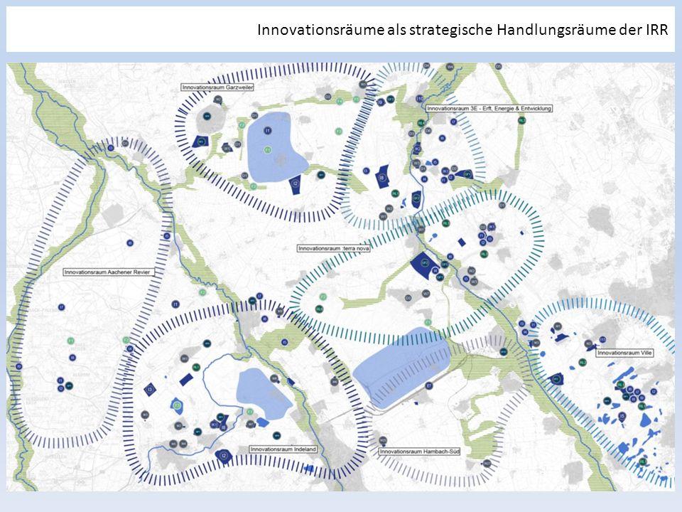 Innovationsräume als strategische Handlungsräume der IRR