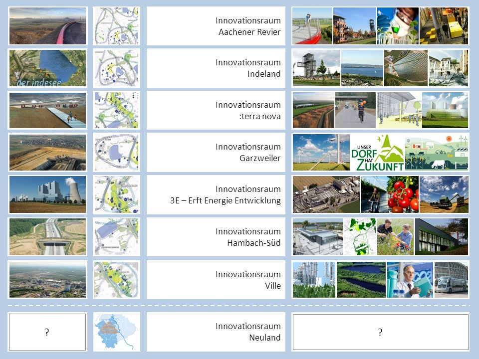 -Klimagerechte Regional-, Stadt- und Dorfentwicklung -Rekultivierung 2.0 – postfossile Landschaft -Agrobusiness Region / Innovative Landwirtschaft -Logistik, Mobilität und Transport -Energie der Zukunft – Technologien und Transformation des Energiesystems -Nachhaltiger Umgang mit Ressourcen / Ressourceneffizienz -Neue Standbeine für die Region / Diversifizierung / Neue Kompetenzfelder -Lernende Region – Bildungs- und Forschungslandschaften in der IRR Mögl.