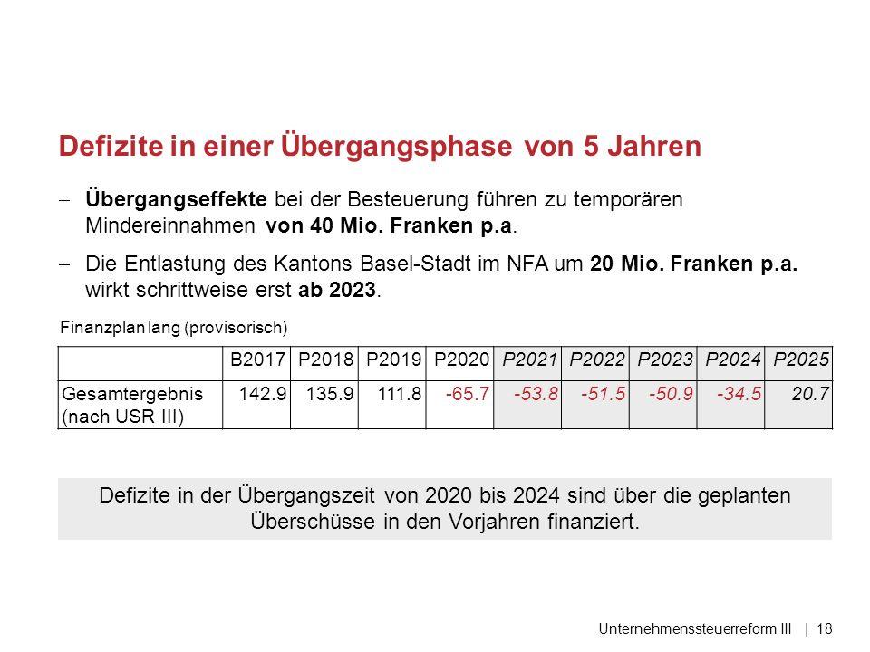 Defizite in einer Übergangsphase von 5 Jahren Unternehmenssteuerreform III| 18 B2017P2018P2019P2020P2021P2022P2023P2024P2025 Gesamtergebnis (nach USR