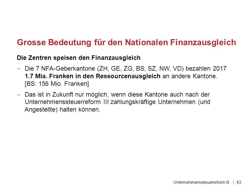 Die Zentren speisen den Finanzausgleich  Die 7 NFA-Geberkantone (ZH, GE, ZG, BS, SZ, NW, VD) bezahlen 2017 1.7 Mia.