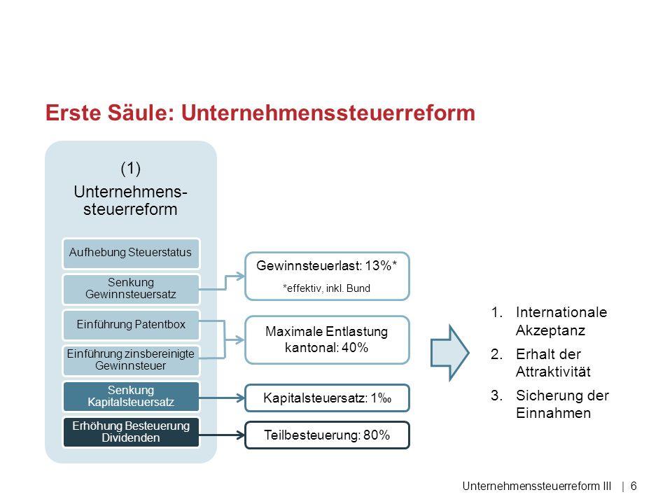 Internationale Unternehmen, die in der Schweiz über einen hohen Forschungsanteil verfügen (z.B.