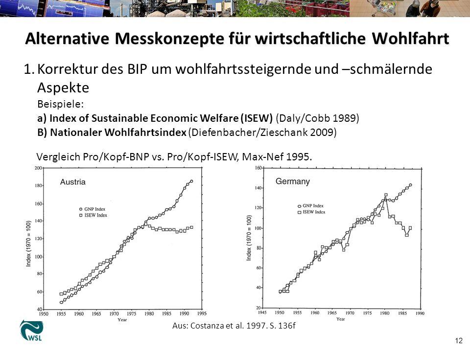 Alternative Messkonzepte für wirtschaftliche Wohlfahrt 12 1.Korrektur des BIP um wohlfahrtssteigernde und –schmälernde Aspekte Beispiele: a) Index of Sustainable Economic Welfare (ISEW) (Daly/Cobb 1989) B) Nationaler Wohlfahrtsindex (Diefenbacher/Zieschank 2009) Aus: Costanza et al.