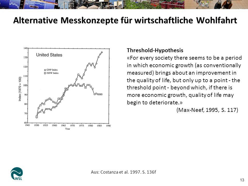 Alternative Messkonzepte für wirtschaftliche Wohlfahrt 13 Aus: Costanza et al. 1997. S. 136f Threshold-Hypothesis «For every society there seems to be