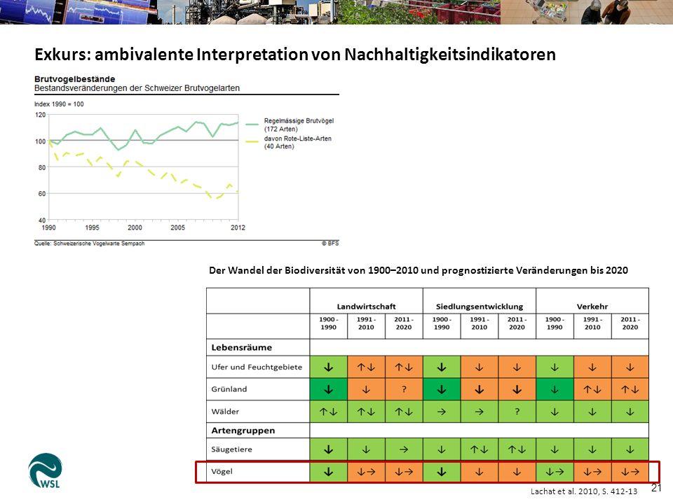 Exkurs: ambivalente Interpretation von Nachhaltigkeitsindikatoren 21 Lachat et al. 2010, S. 412-13 Der Wandel der Biodiversität von 1900–2010 und prog