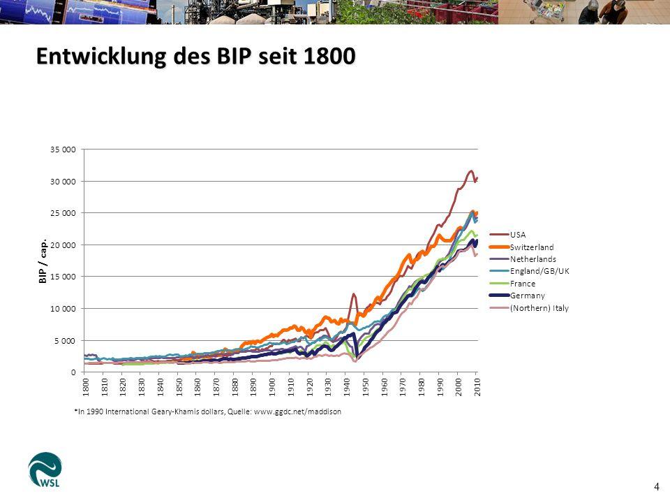 Entwicklung des BIP seit 1800 4