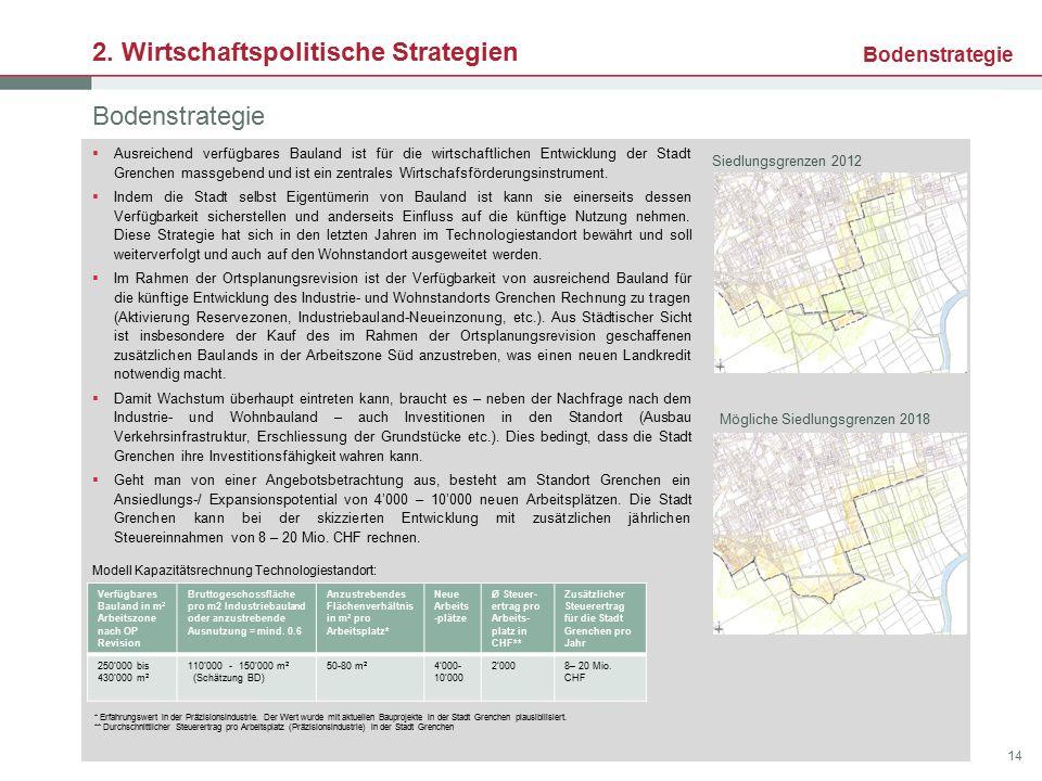  Ausreichend verfügbares Bauland ist für die wirtschaftlichen Entwicklung der Stadt Grenchen massgebend und ist ein zentrales Wirtschafsförderungsins