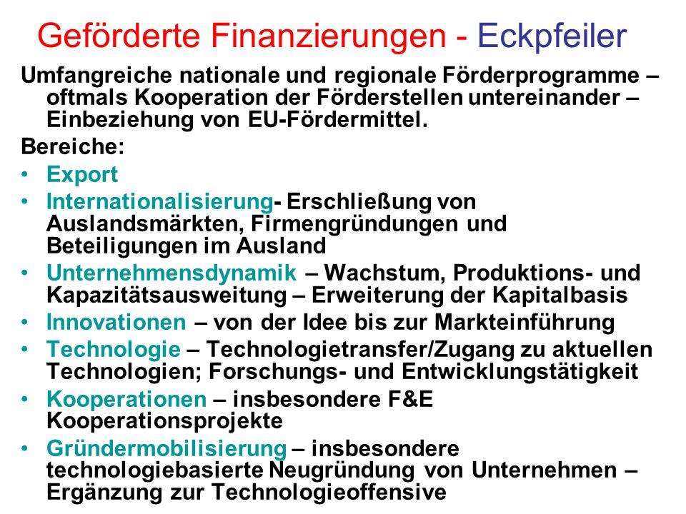 Geförderte Finanzierungen - Eckpfeiler Umfangreiche nationale und regionale Förderprogramme – oftmals Kooperation der Förderstellen untereinander – Einbeziehung von EU-Fördermittel.