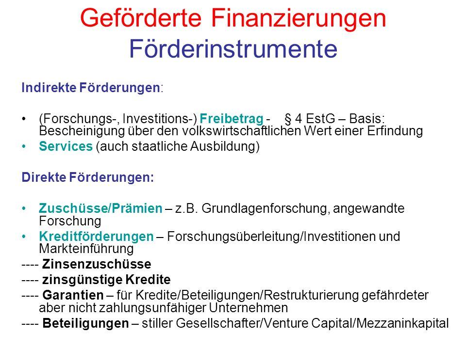 Geförderte Finanzierungen Förderinstrumente Indirekte Förderungen: (Forschungs-, Investitions-) Freibetrag - § 4 EstG – Basis: Bescheinigung über den volkswirtschaftlichen Wert einer Erfindung Services (auch staatliche Ausbildung) Direkte Förderungen: Zuschüsse/Prämien – z.B.