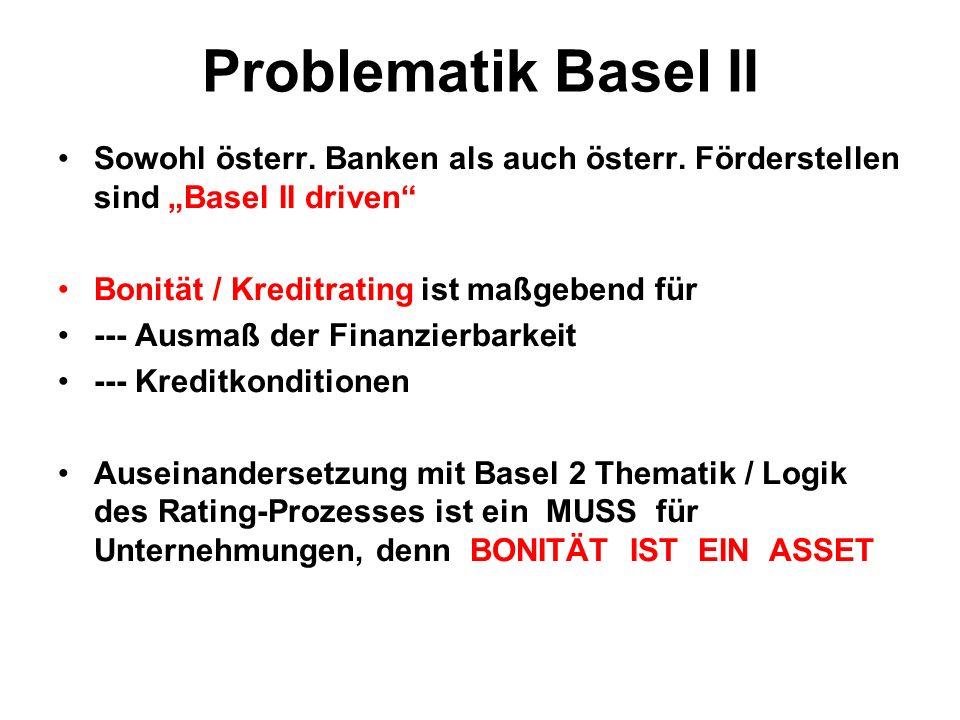 Problematik Basel II Sowohl österr. Banken als auch österr.