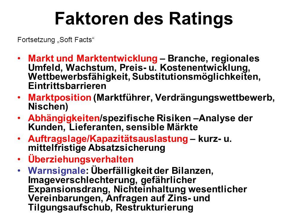 """Faktoren des Ratings Fortsetzung """"Soft Facts Markt und Marktentwicklung – Branche, regionales Umfeld, Wachstum, Preis- u."""