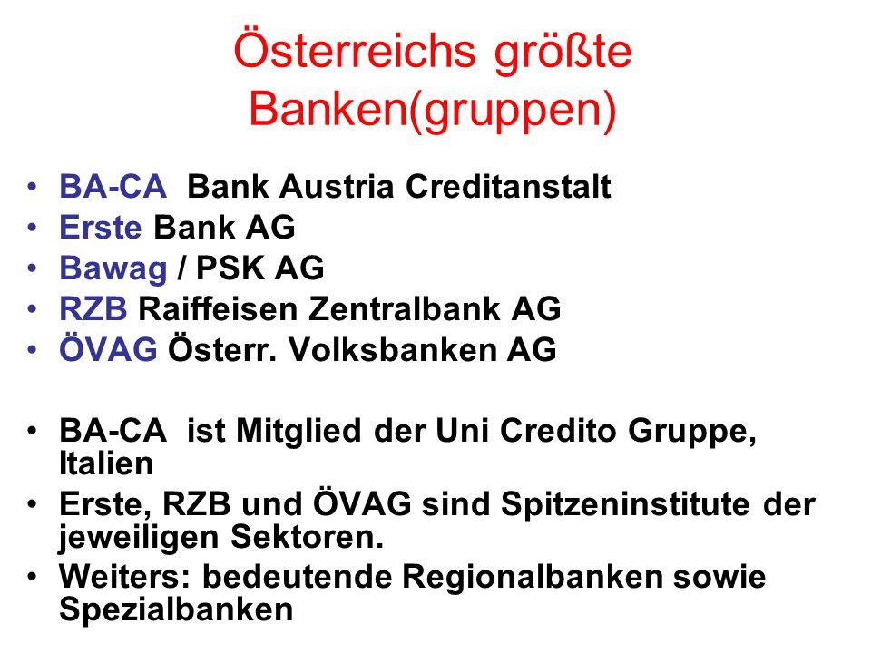 Österr.Banken in der Tschechischen Republik BA-CA HVB Bank Czech Republic.