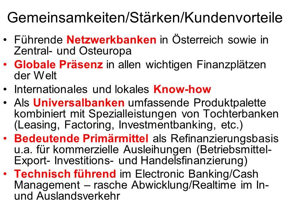 Nutzen für tschechische Unternehmen Informationsquelle (Usancen, Bonität der lokalen Firmen,etc) Unterstützung vor Ort in beiden Ländern sowie in 3.Märkten Umfassende Produktpalette für Unternehmen Lokale Finanzierung auch in lokaler Währung Cash Management- u.