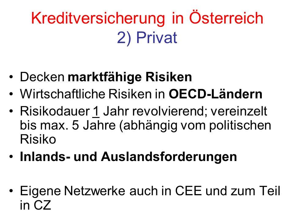 Marktanteile Privatversicherer weltweit: Euler-Hermes 48,1% Gerling NCM 28,8% Coface 23,1%