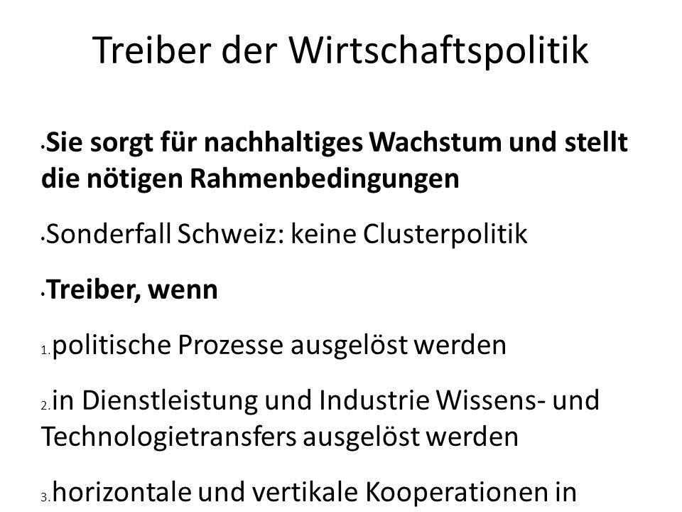 Treiber der Wirtschaftspolitik Sie sorgt für nachhaltiges Wachstum und stellt die nötigen Rahmenbedingungen Sonderfall Schweiz: keine Clusterpolitik T