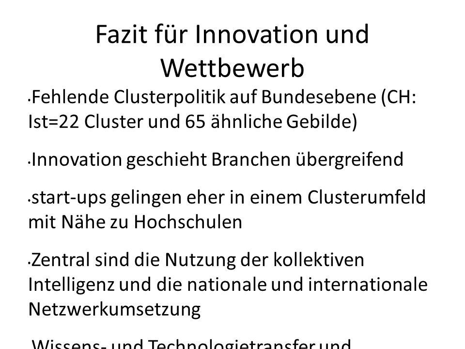 Fazit für Innovation und Wettbewerb Fehlende Clusterpolitik auf Bundesebene (CH: Ist=22 Cluster und 65 ähnliche Gebilde) Innovation geschieht Branchen