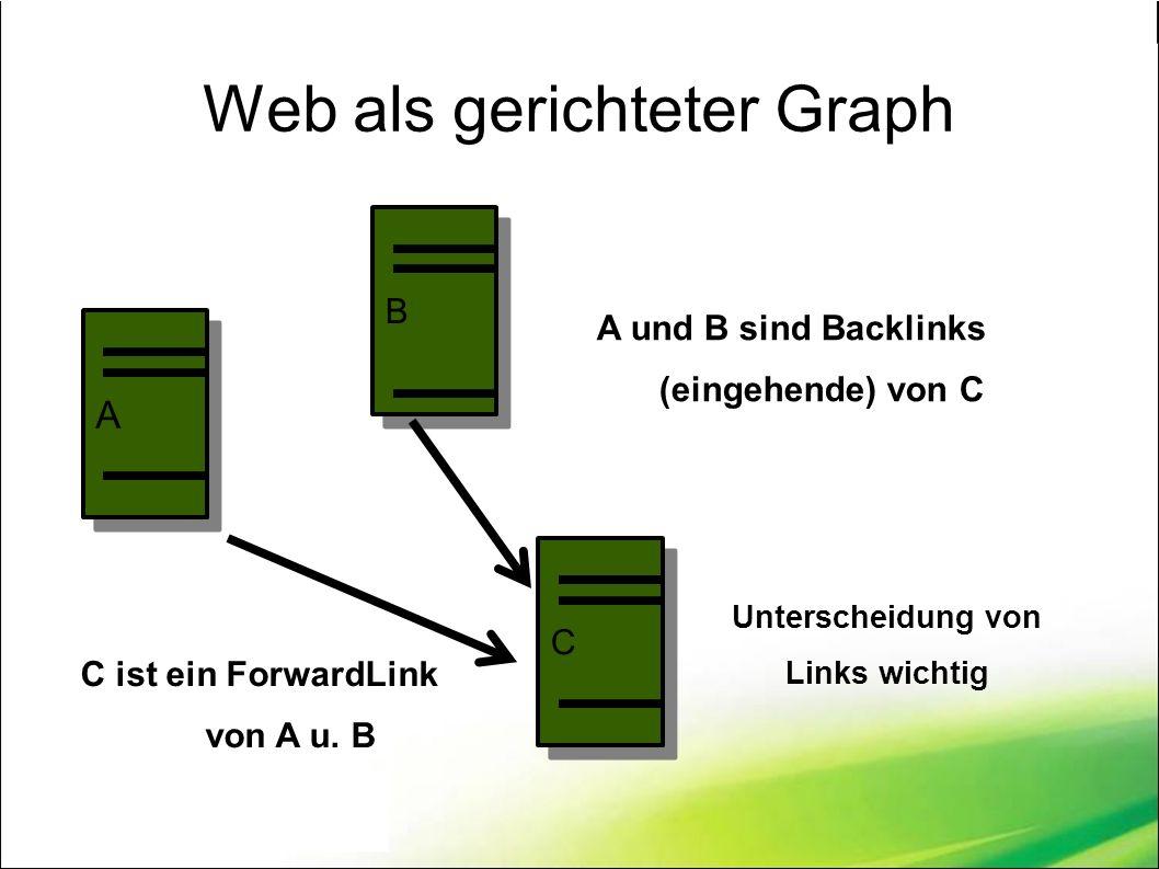 Web als gerichteter Graph A A B B C C A und B sind Backlinks (eingehende) von C C ist ein ForwardLink von A u.