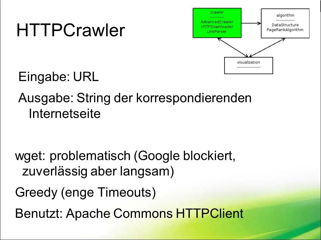 HTTPCrawler Eingabe: URL Ausgabe: String der korrespondierenden Internetseite wget: problematisch (Google blockiert, zuverlässig aber langsam) Greedy (enge Timeouts) Benutzt: Apache Commons HTTPClient