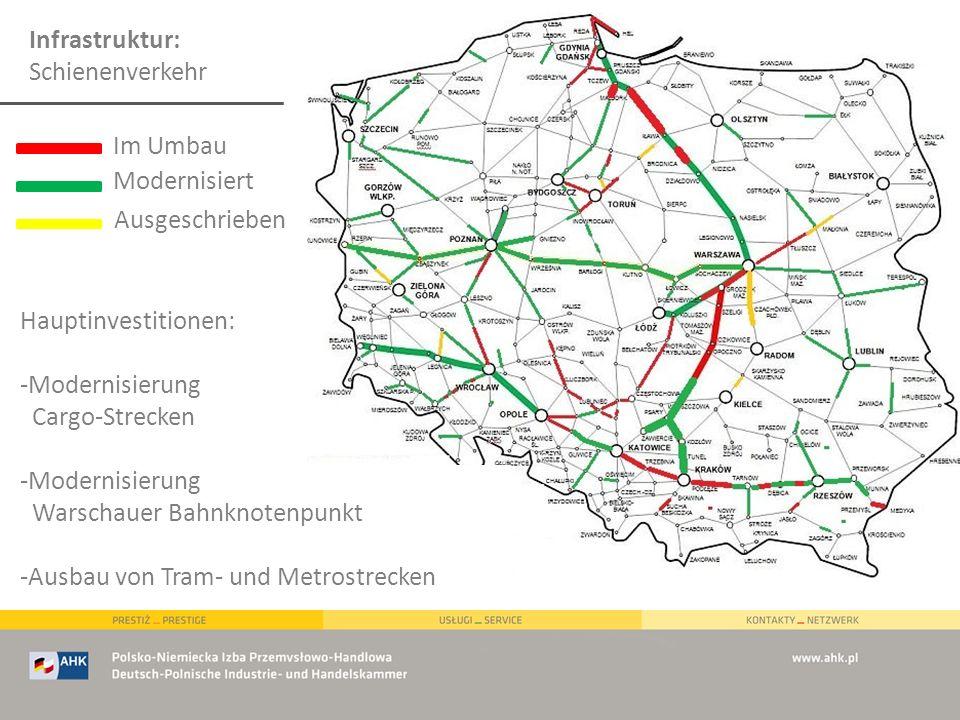 Infrastruktur: Schienenverkehr Im Umbau Modernisiert Ausgeschrieben Hauptinvestitionen: -Modernisierung Cargo-Strecken -Modernisierung Warschauer Bahn