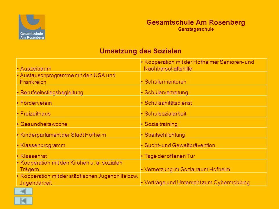 Das Fachliche: Das Soziale: Aufsuchen außerschulischer Lernorte Leseförderung in der Schulbibliothek (z.