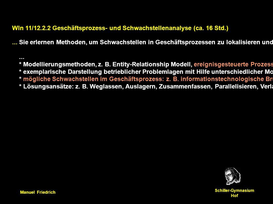 Manuel Friedrich Schiller-Gymnasium Hof WIn 11/12.2.2 Geschäftsprozess- und Schwachstellenanalyse (ca. 16 Std.)... Sie erlernen Methoden, um Schwachst
