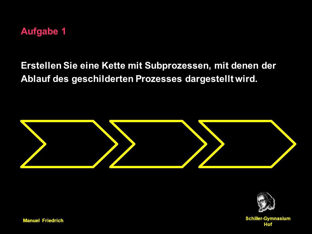 Manuel Friedrich Schiller-Gymnasium Hof Aufgabe 1 Erstellen Sie eine Kette mit Subprozessen, mit denen der Ablauf des geschilderten Prozesses dargestellt wird.
