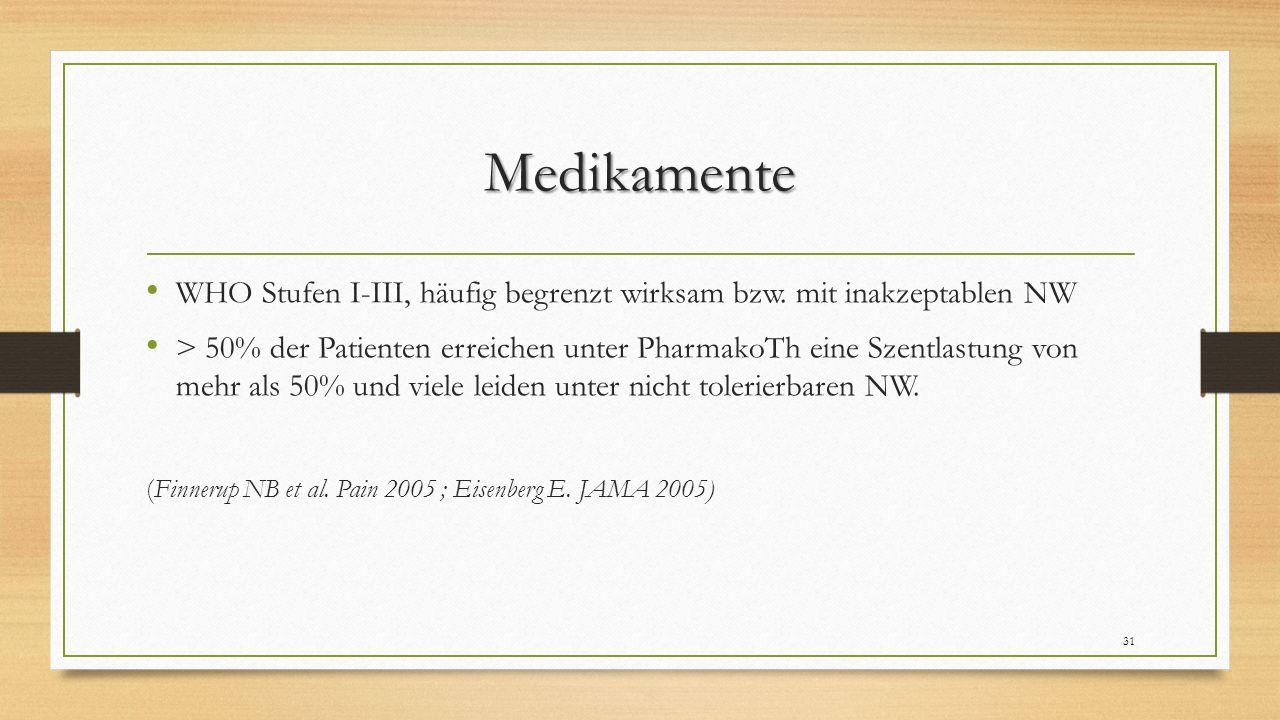 Medikamente WHO Stufen I-III, häufig begrenzt wirksam bzw. mit inakzeptablen NW > 50% der Patienten erreichen unter PharmakoTh eine Szentlastung von m