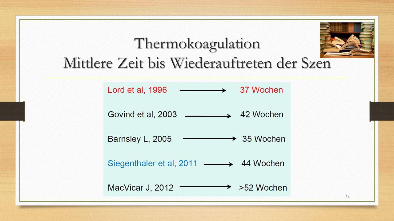 Thermokoagulation Mittlere Zeit bis Wiederauftreten der Szen 34