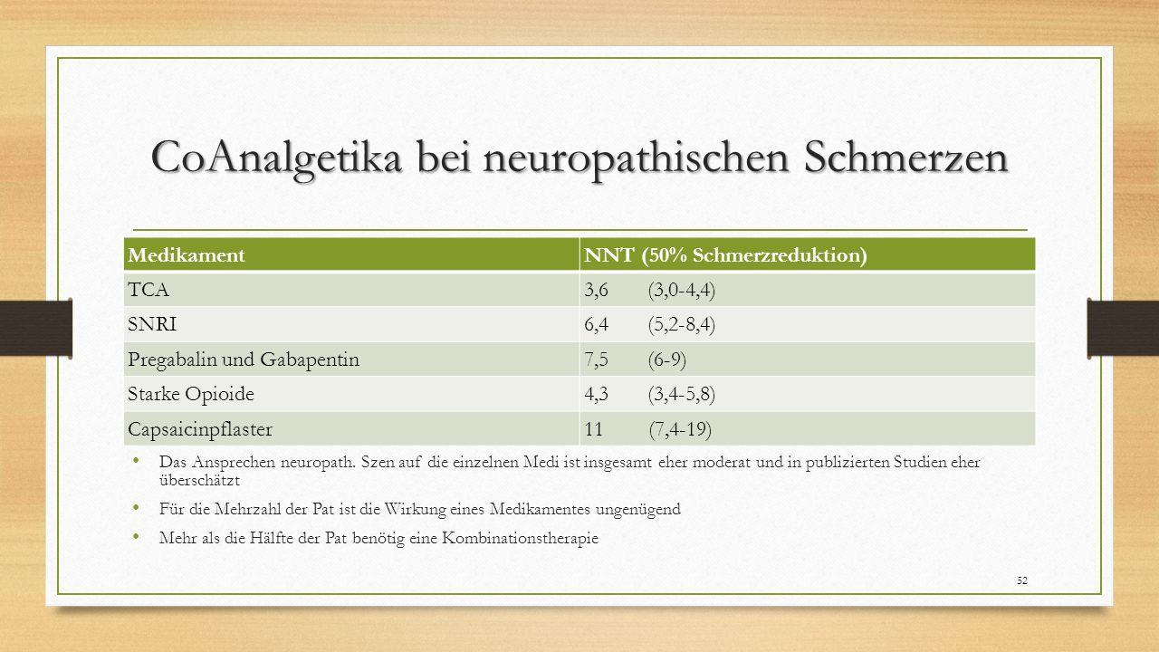 CoAnalgetika bei neuropathischen Schmerzen MedikamentNNT (50% Schmerzreduktion) TCA3,6 (3,0-4,4) SNRI6,4 (5,2-8,4) Pregabalin und Gabapentin7,5 (6-9) Starke Opioide4,3 (3,4-5,8) Capsaicinpflaster11 (7,4-19) Das Ansprechen neuropath.